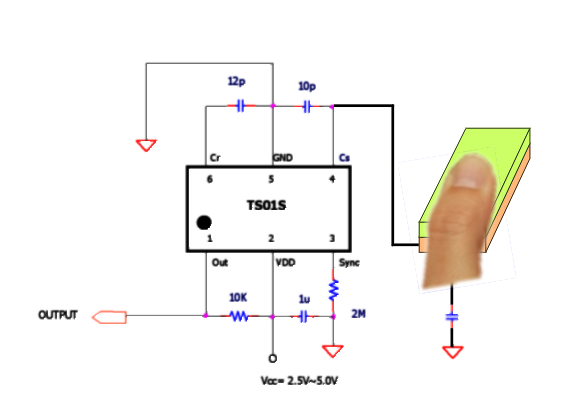 Principle of capacitive touch sensors